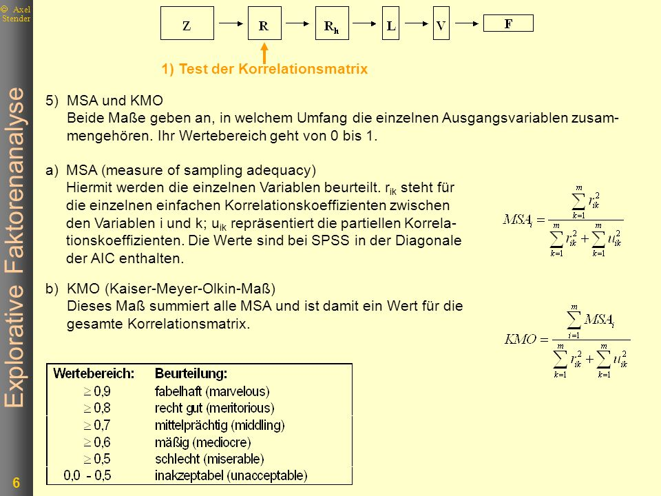 1) Test der Korrelationsmatrix