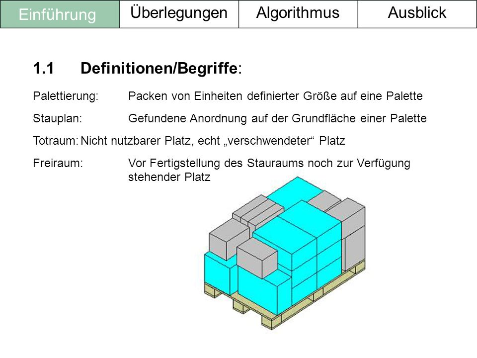 1.1 Definitionen/Begriffe: