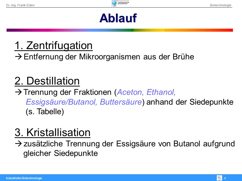 Ablauf 1. Zentrifugation 2. Destillation 3. Kristallisation