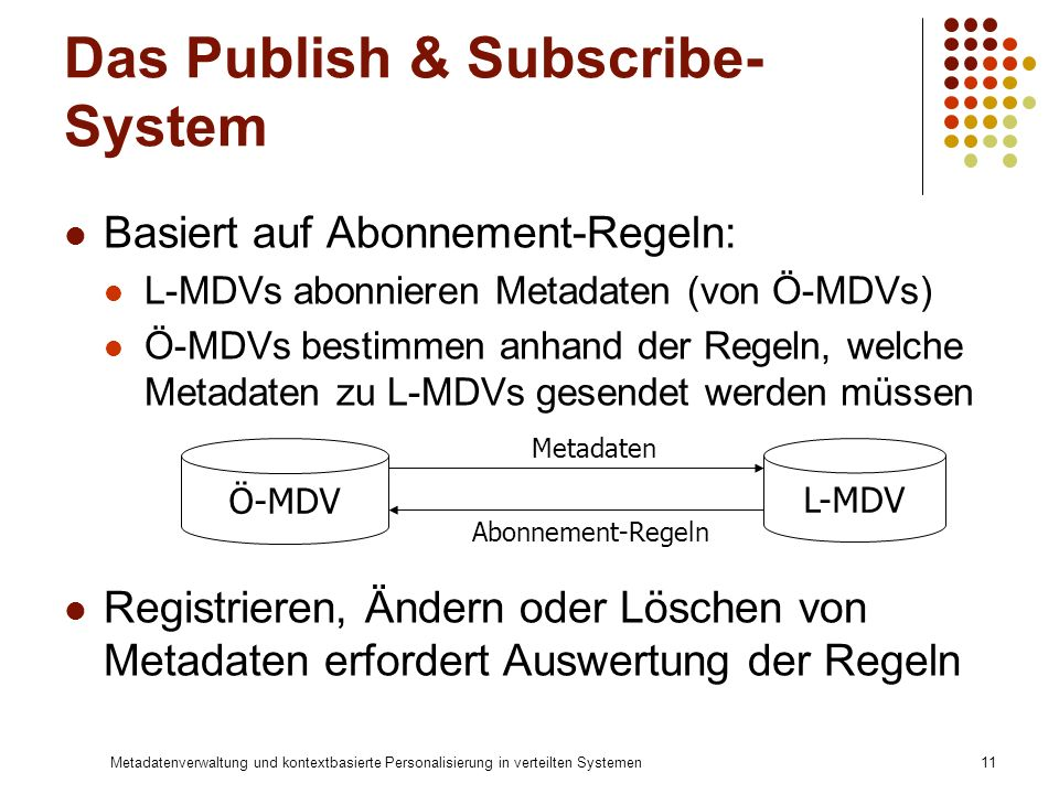 Das Publish & Subscribe-System