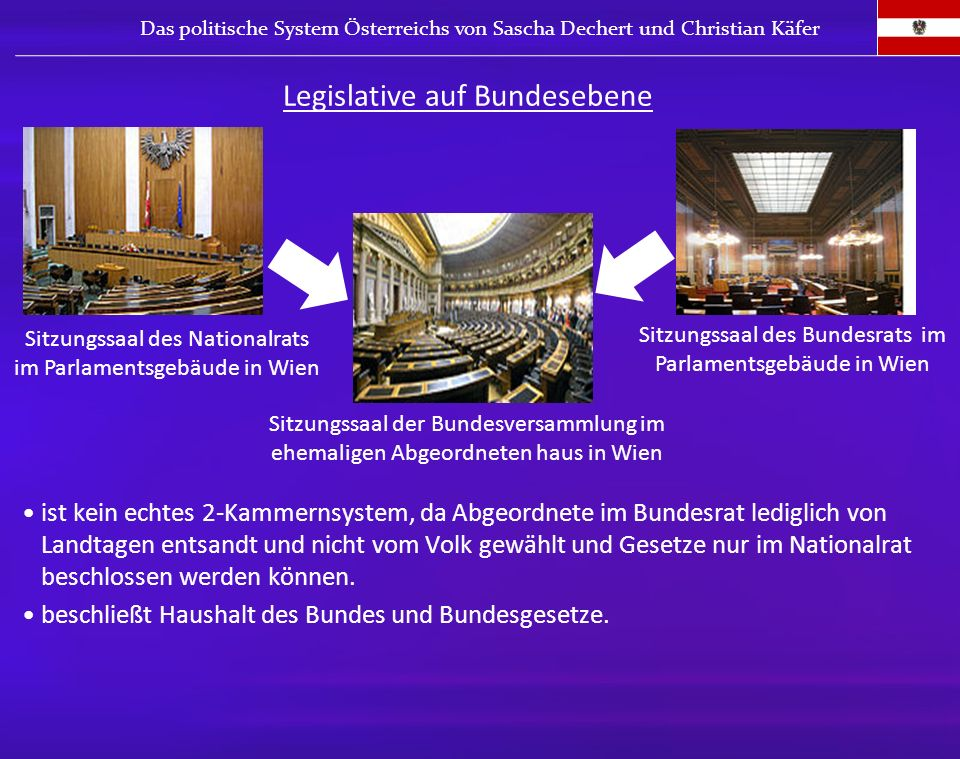 Legislative auf Bundesebene