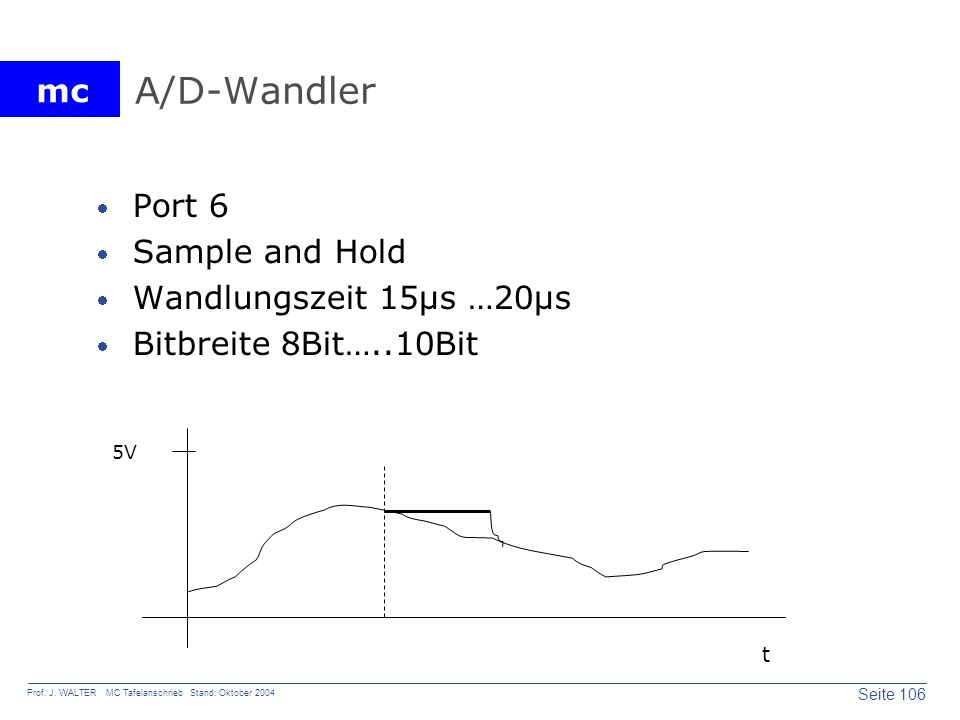 A/D-Wandler Port 6 Sample and Hold Wandlungszeit 15µs …20µs