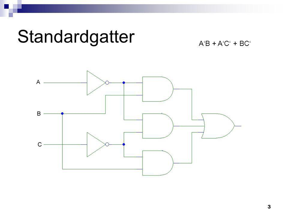 Standardgatter A'B + A'C' + BC'