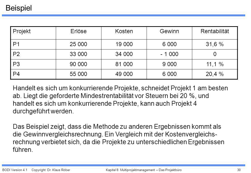 Kapitel 8: Multi-Projektmanagement – Das Projekt(management)büro ...