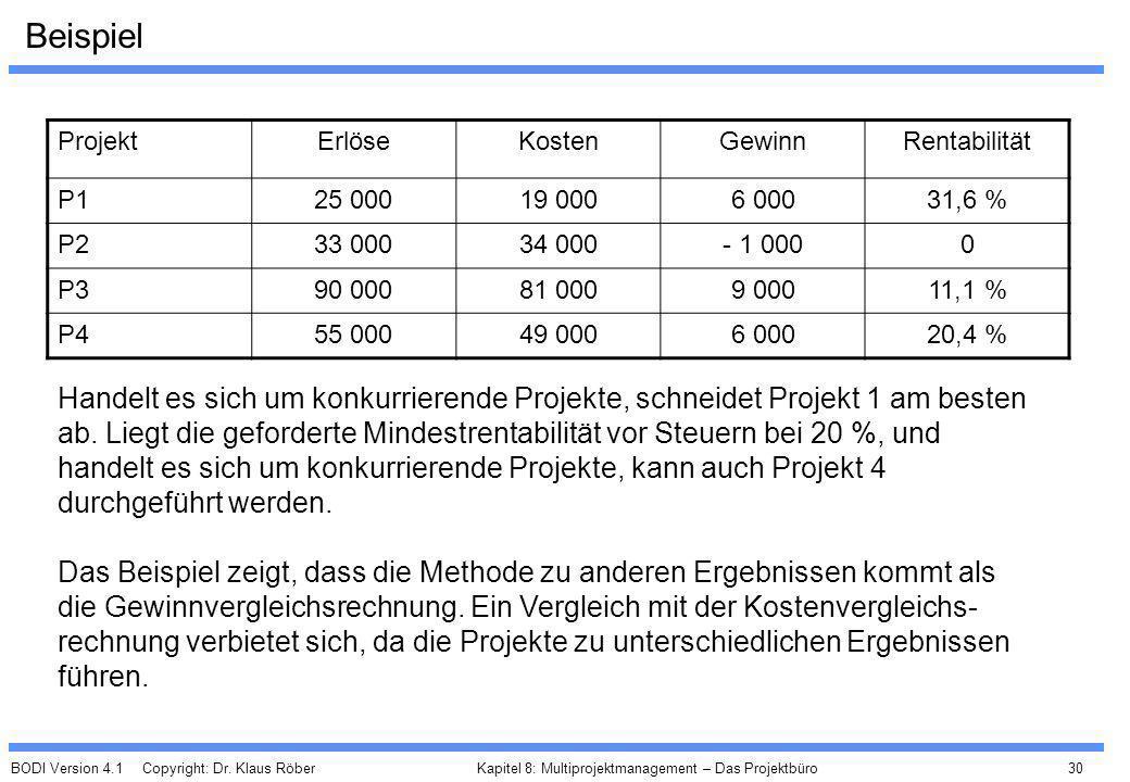 Schön Projekt Eskalationsvorlage Zeitgenössisch ...