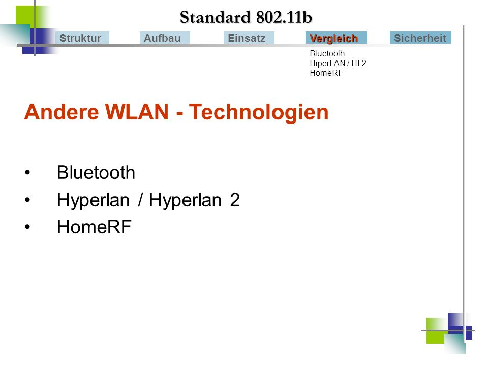 Andere WLAN - Technologien
