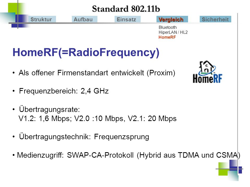 HomeRF(=RadioFrequency)