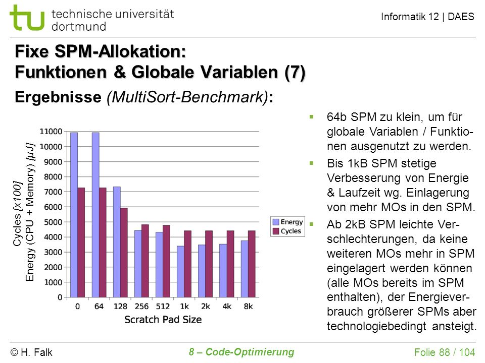 Fixe SPM-Allokation: Funktionen & Globale Variablen (7)