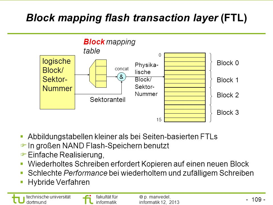 Block mapping flash transaction layer (FTL)