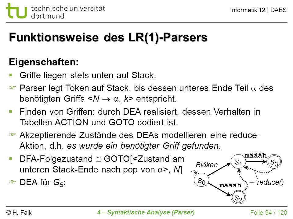 Funktionsweise des LR(1)-Parsers