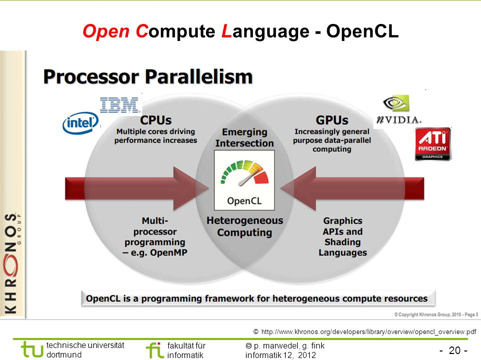 Open Compute Language - OpenCL