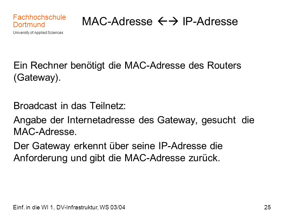 MAC-Adresse  IP-Adresse