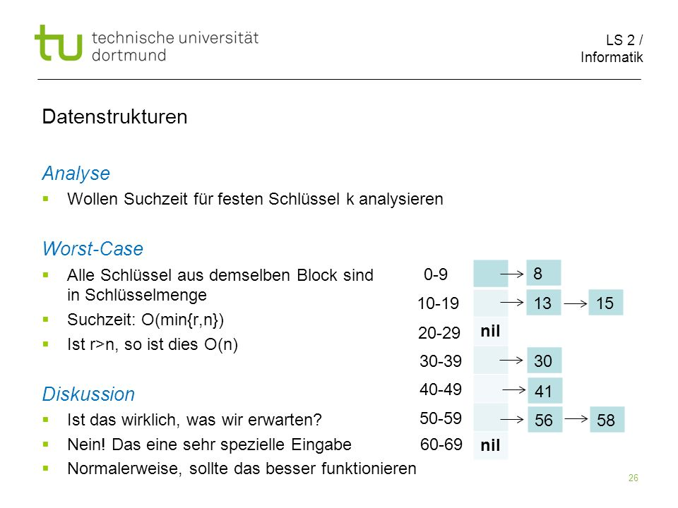 Datenstrukturen Analyse Worst-Case Diskussion