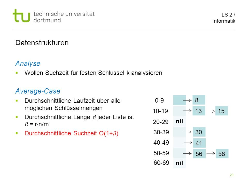 Datenstrukturen Analyse Average-Case
