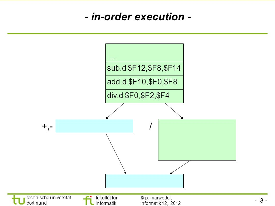 - in-order execution - +,- / ... sub.d $F12,$F8,$F14