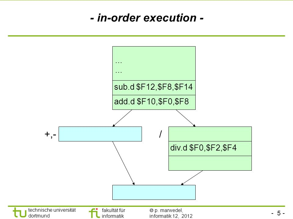 - in-order execution - +,- / sub.d $F12,$F8,$F14