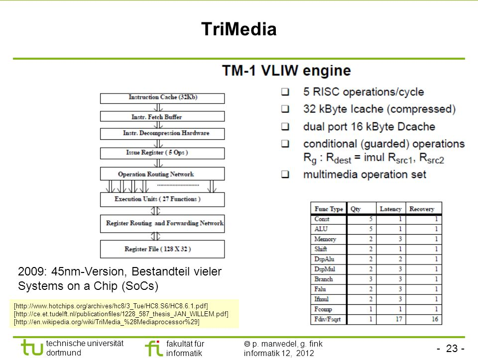TriMedia 2009: 45nm-Version, Bestandteil vieler Systems on a Chip (SoCs) [