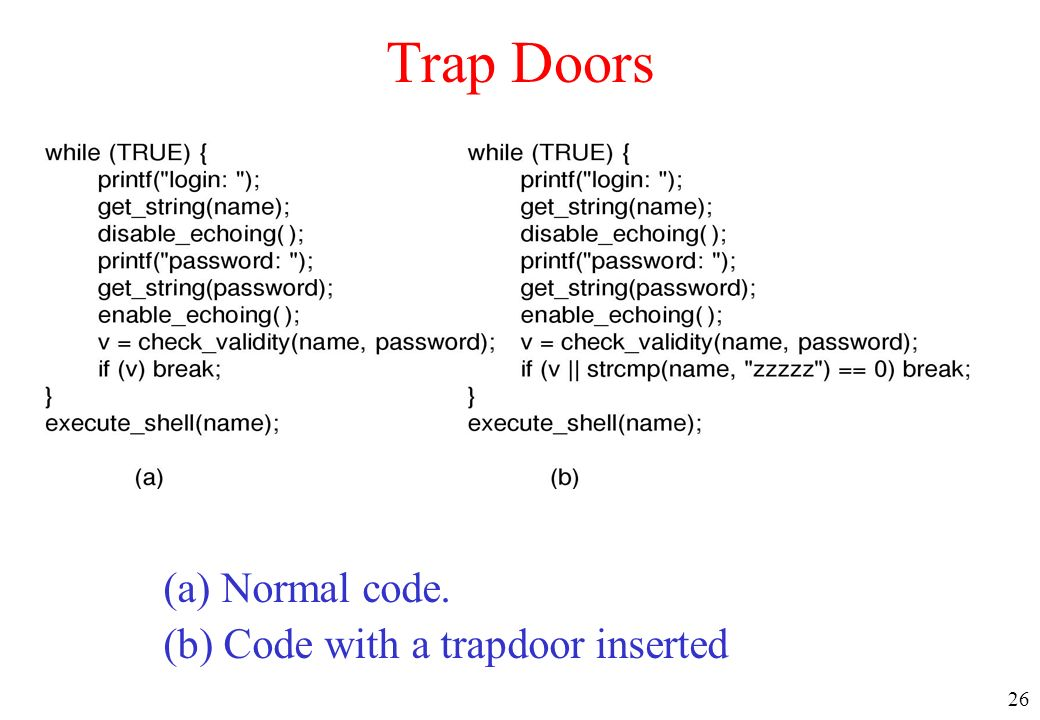 Trap Doors (a) Normal code. (b) Code with a trapdoor inserted