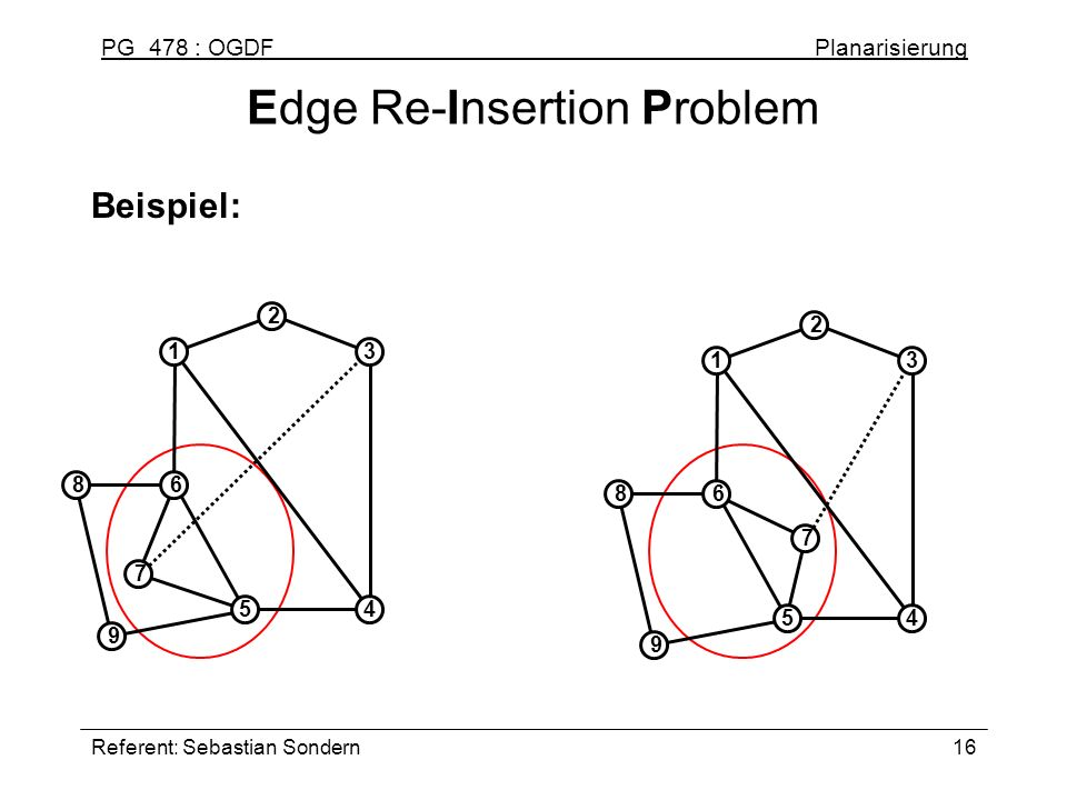 Edge Re-Insertion Problem