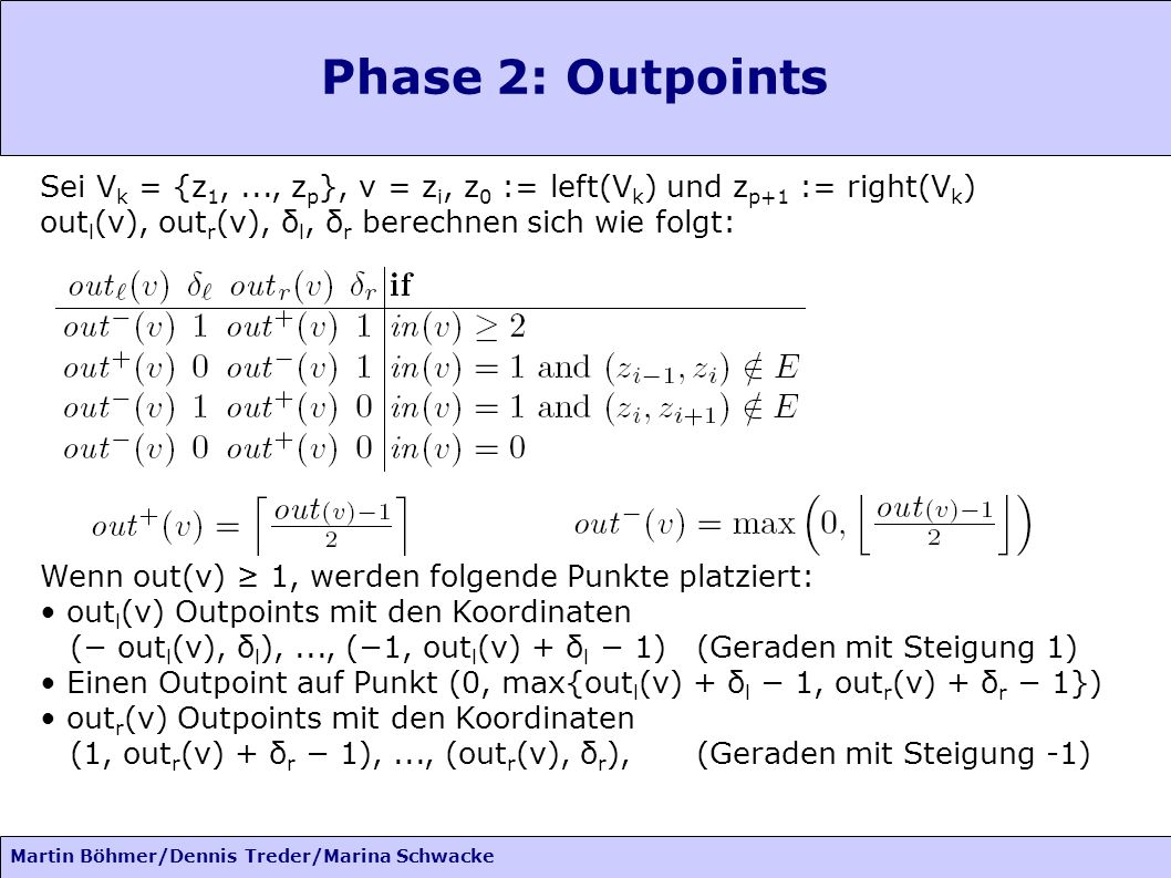 Phase 2: Outpoints Sei Vk = {z1, ..., zp}, v = zi, z0 := left(Vk) und zp+1 := right(Vk)‏ outl(v), outr(v), δl, δr berechnen sich wie folgt: