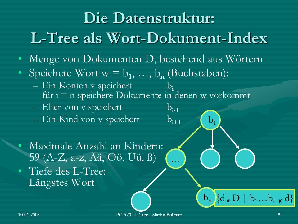 Die Datenstruktur: L-Tree als Wort-Dokument-Index