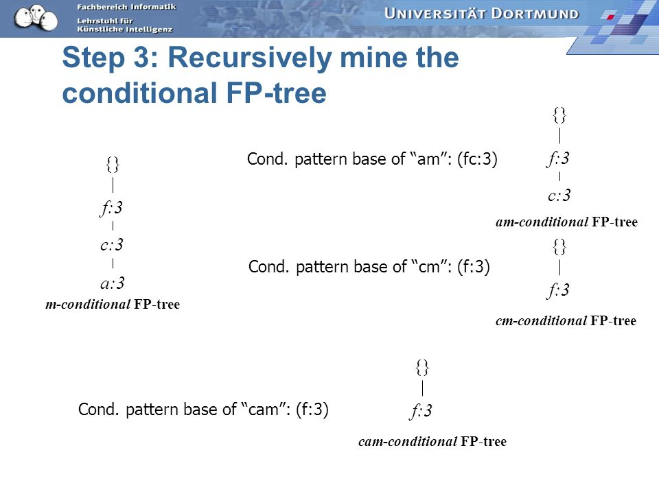 Step 3: Recursively mine the conditional FP-tree