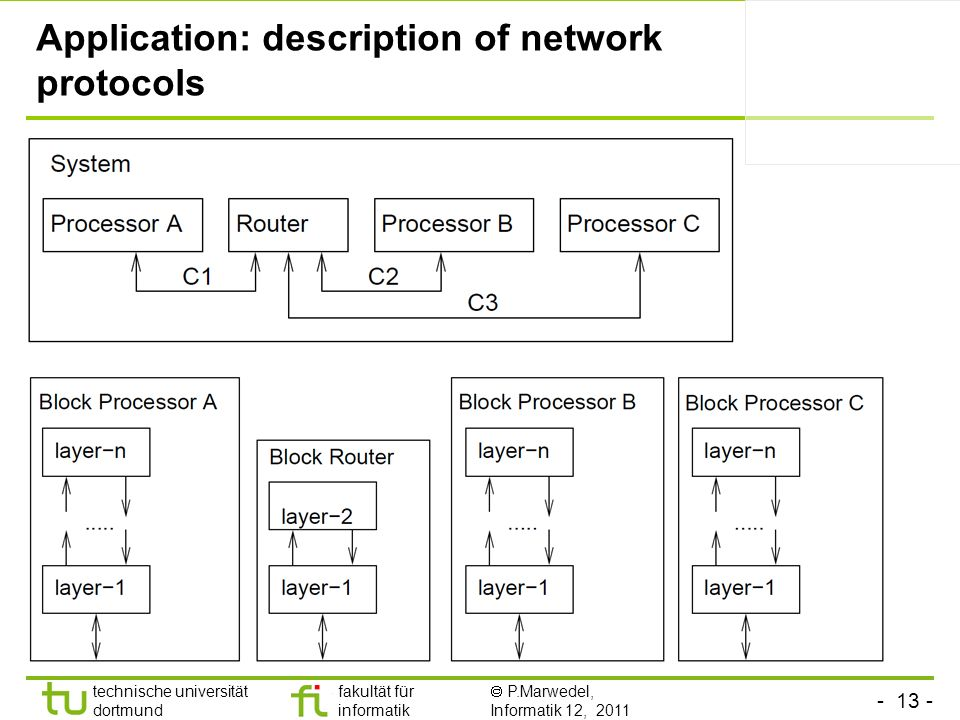 Application: description of network protocols