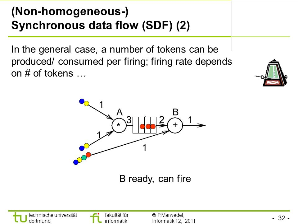 (Non-homogeneous-) Synchronous data flow (SDF) (2)
