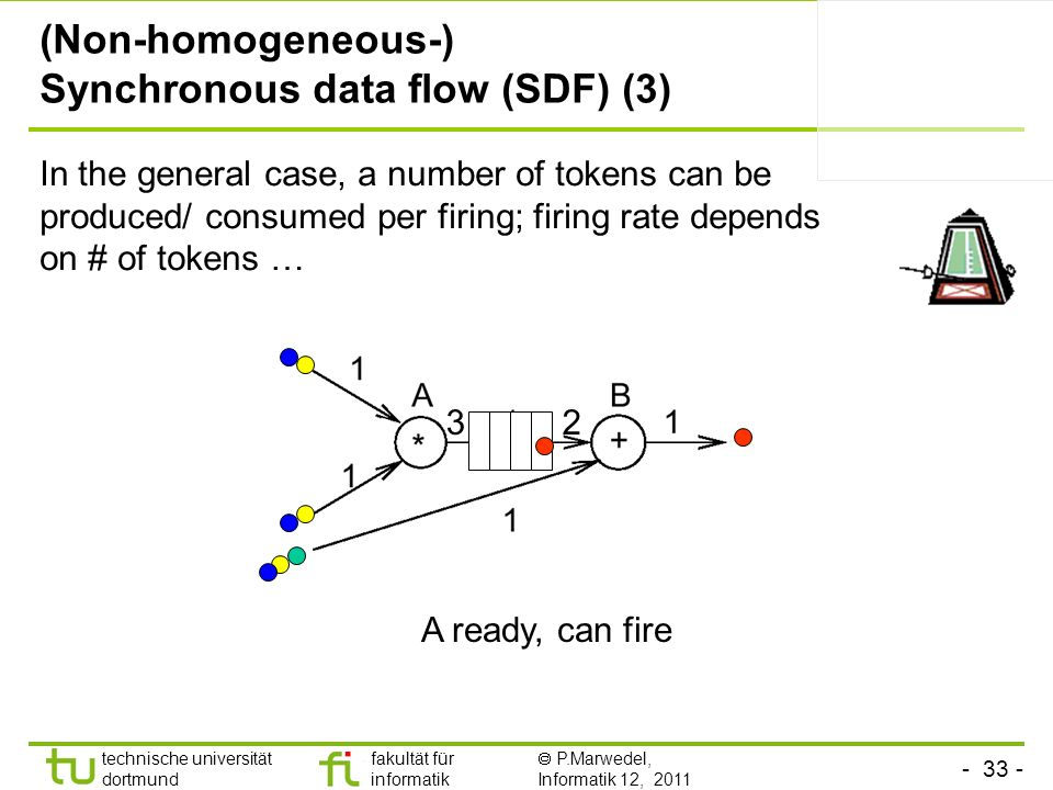 (Non-homogeneous-) Synchronous data flow (SDF) (3)