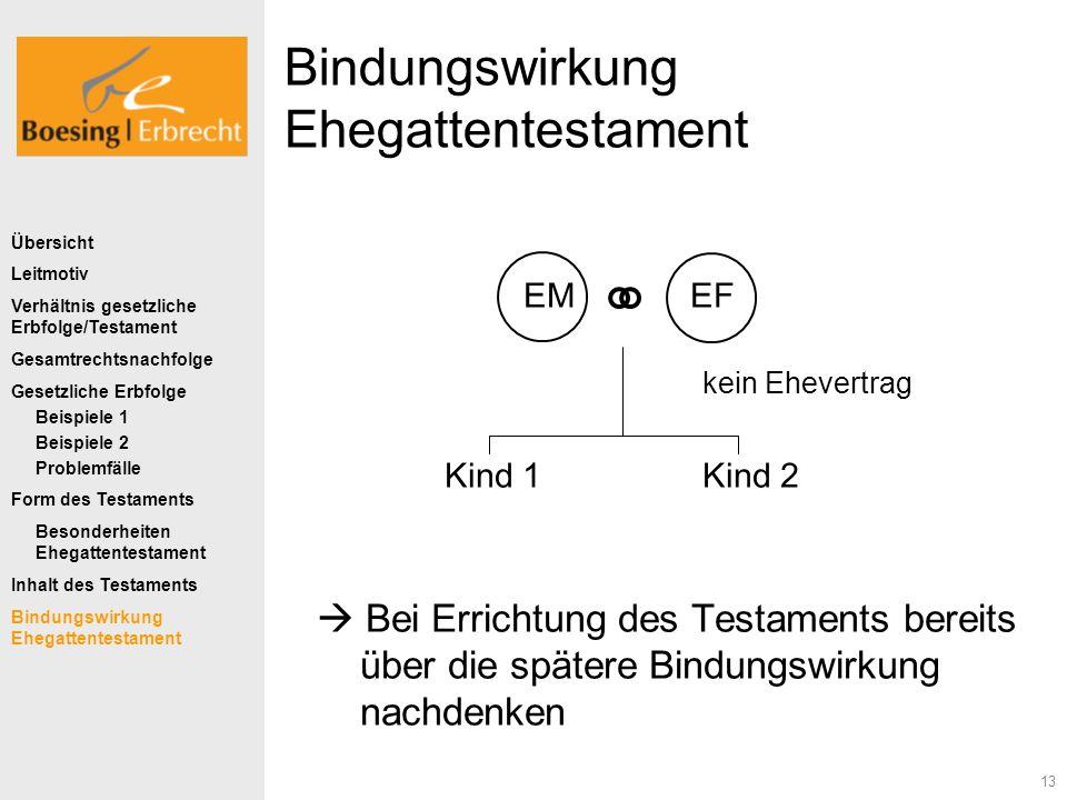 Gesetzliche Erbfolge Und Testament Ppt Video Online Herunterladen