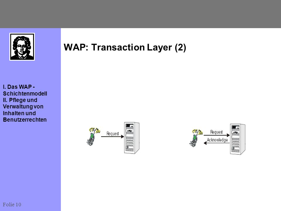 WAP: Transaction Layer (2)