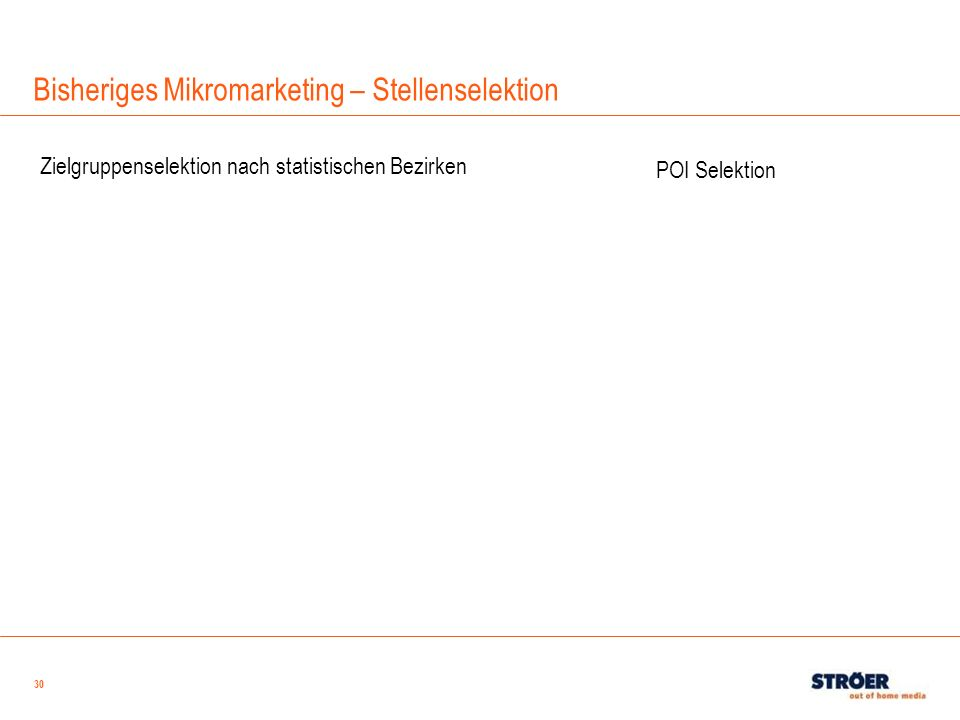 Bisheriges Mikromarketing – Stellenselektion