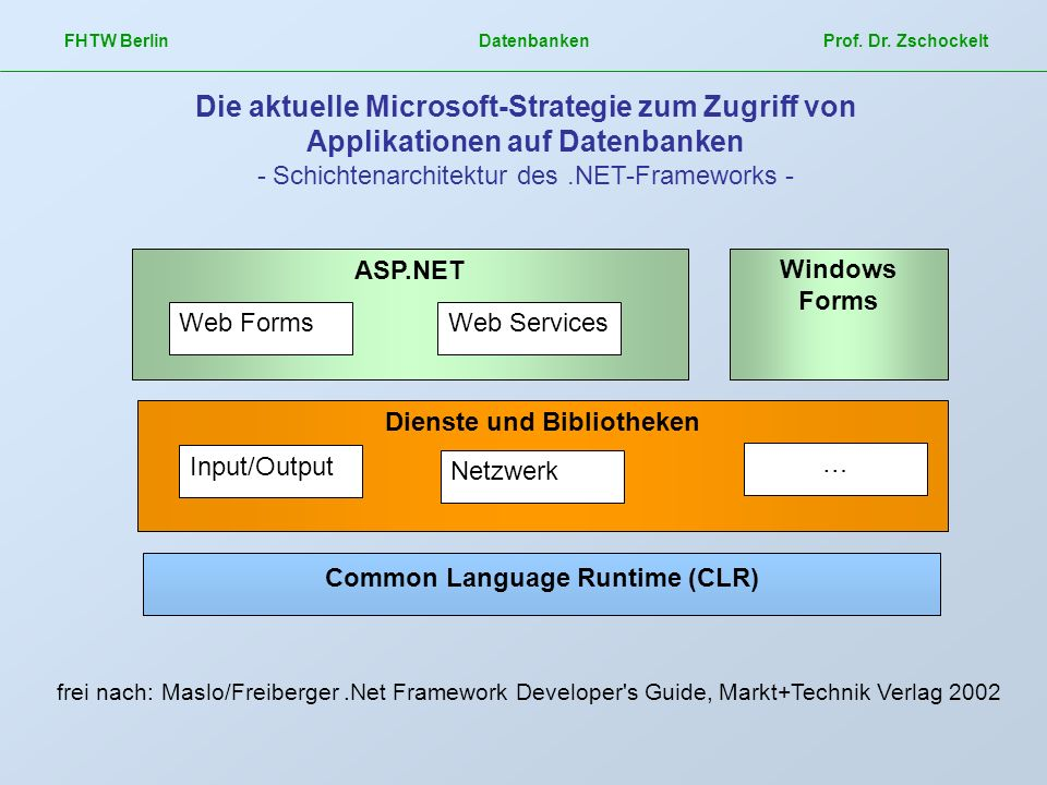 Dienste und Bibliotheken Common Language Runtime (CLR)