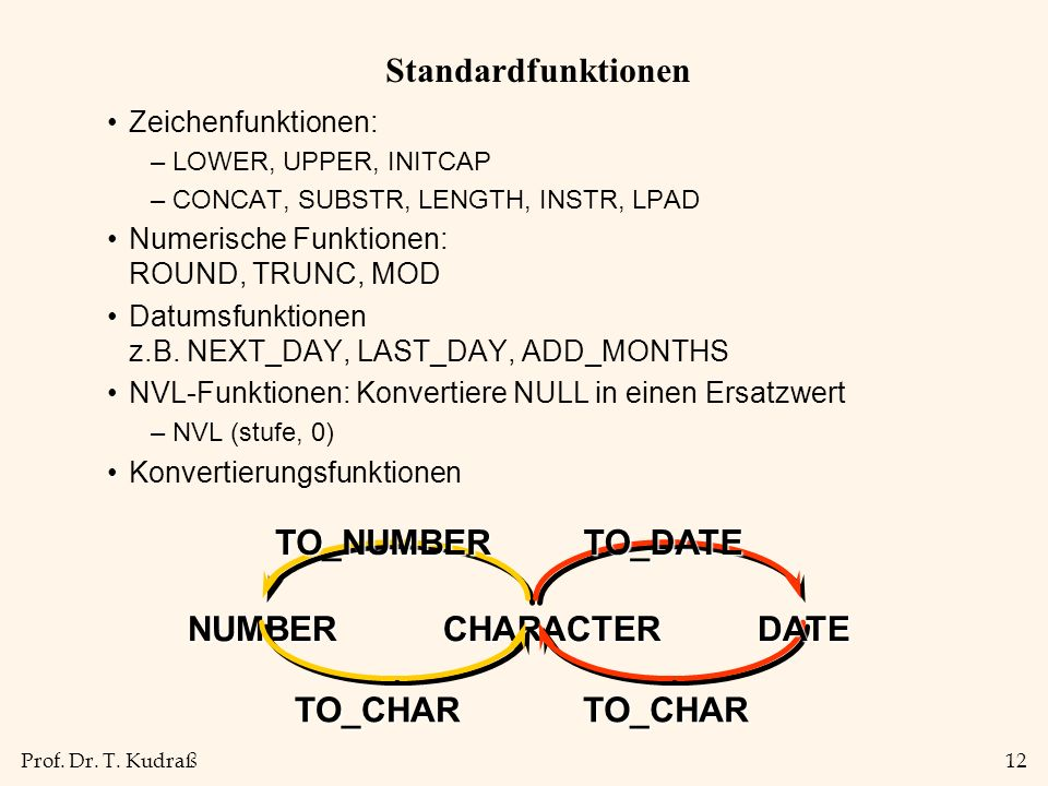 Standardfunktionen TO_NUMBER TO_DATE NUMBER CHARACTER DATE TO_CHAR