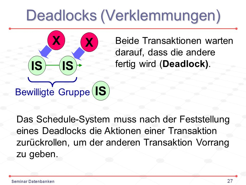 Deadlocks (Verklemmungen)