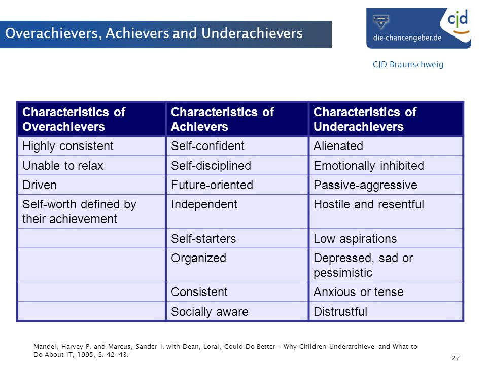 Overachievers, Achievers and Underachievers