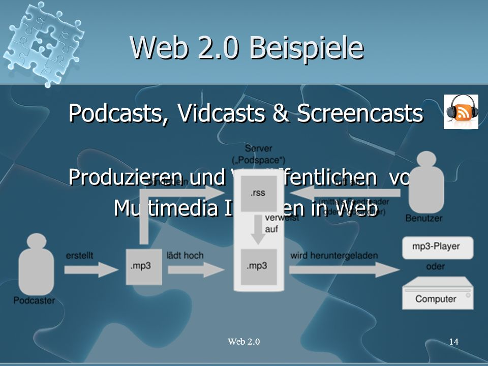 Web 2.0 Beispiele Podcasts, Vidcasts & Screencasts