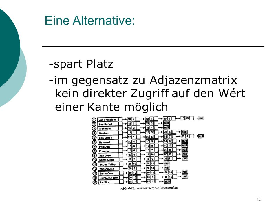 Eine Alternative: -spart Platz