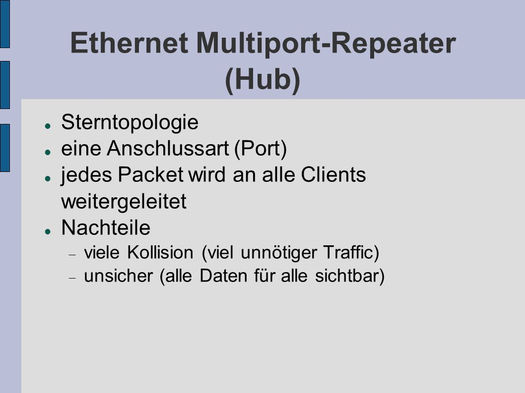Ethernet Multiport-Repeater (Hub)