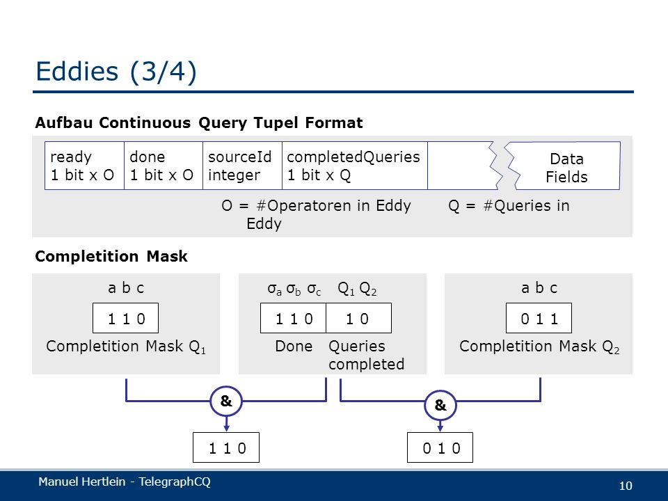 Eddies (3/4) Aufbau Continuous Query Tupel Format Data Fields
