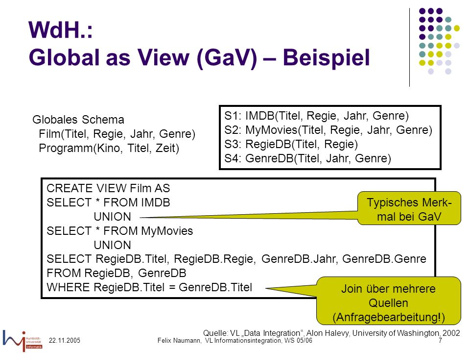 WdH.: Global as View (GaV) – Beispiel
