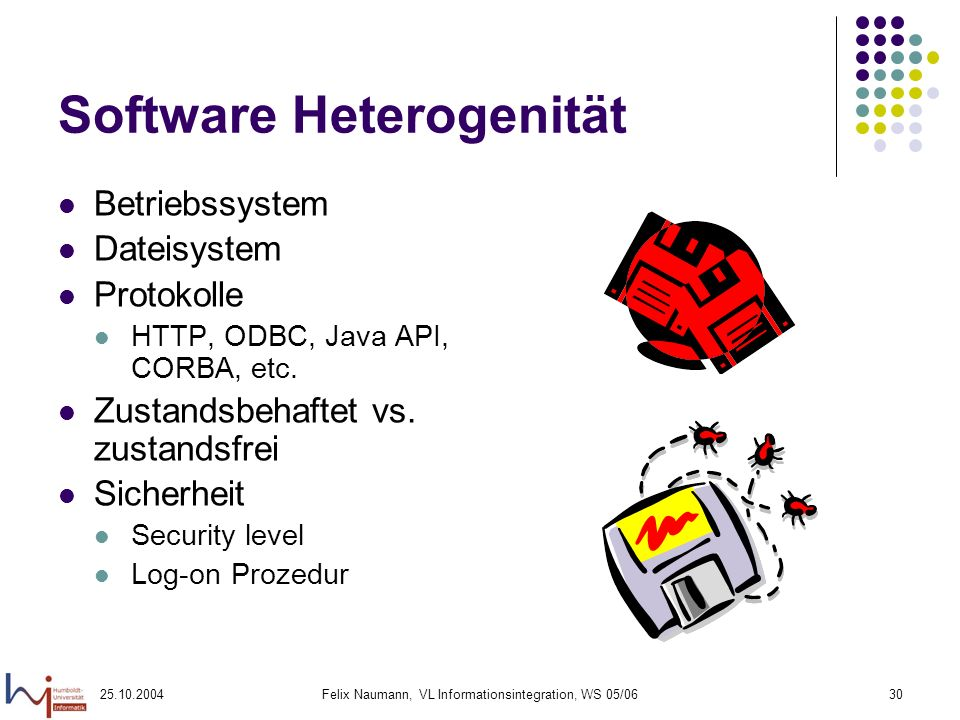 Software Heterogenität