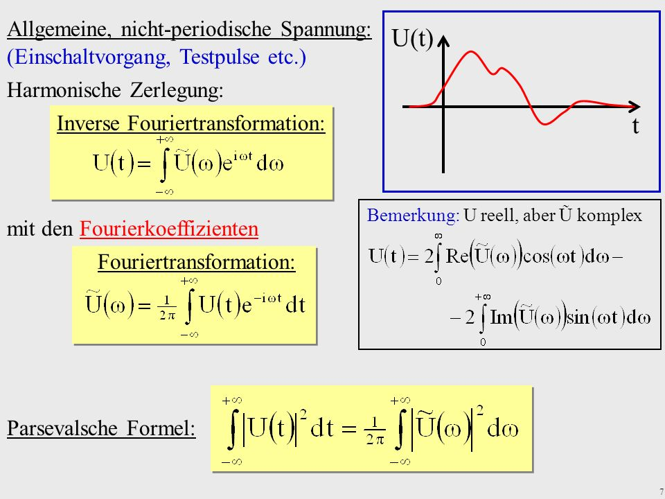 Fouriertransformation: