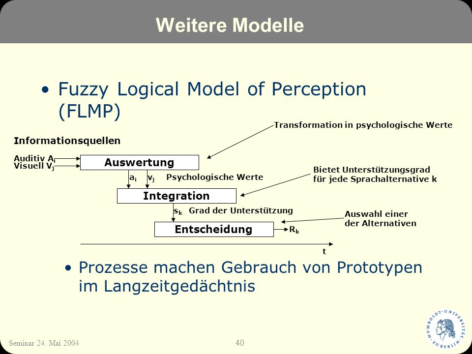 Weitere Modelle Fuzzy Logical Model of Perception (FLMP)