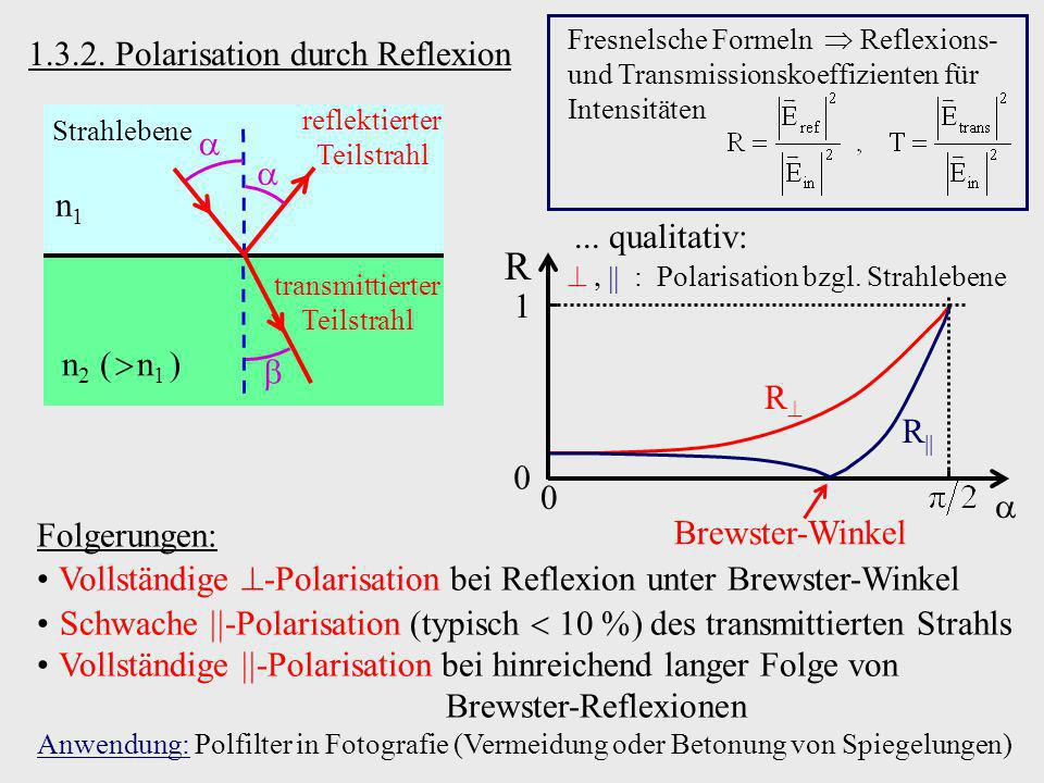 R 1.3.2. Polarisation durch Reflexion  n1 ... qualitativ: 1