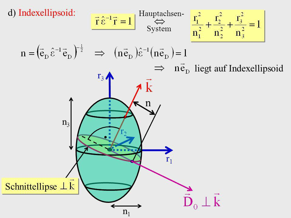 n Indexellipsoid: liegt auf Indexellipsoid r3 n3 r2 r1 Schnittellipse