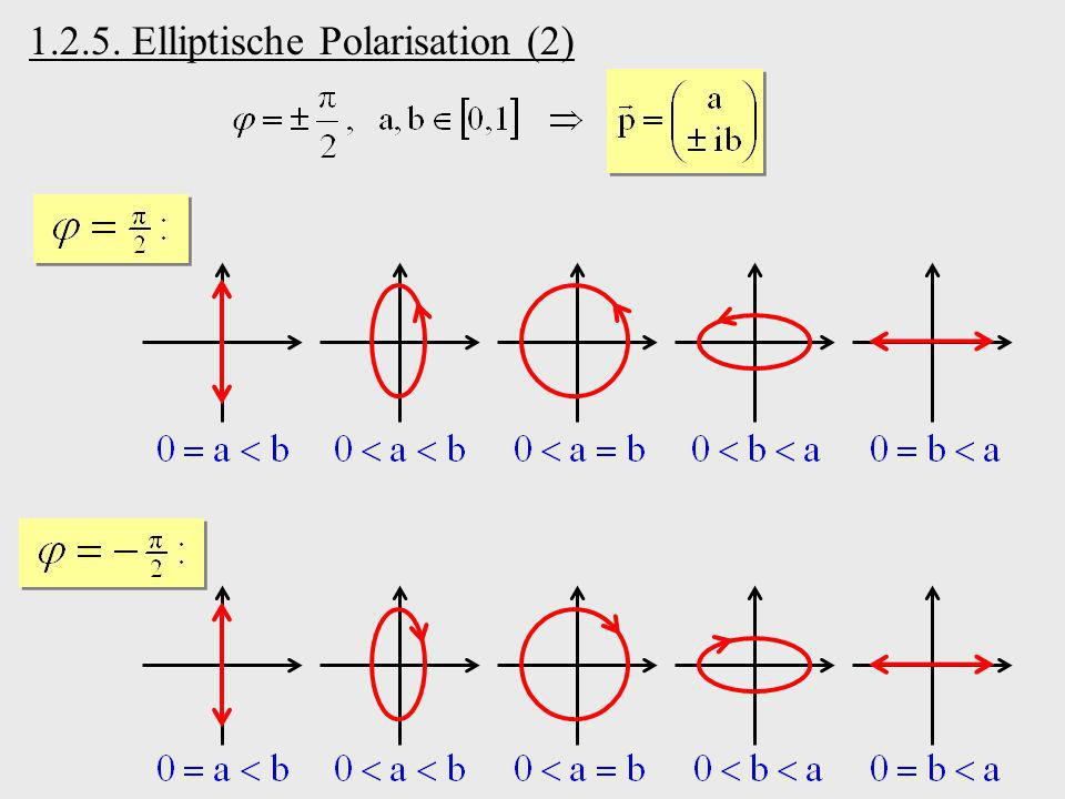 1.2.5. Elliptische Polarisation (2)
