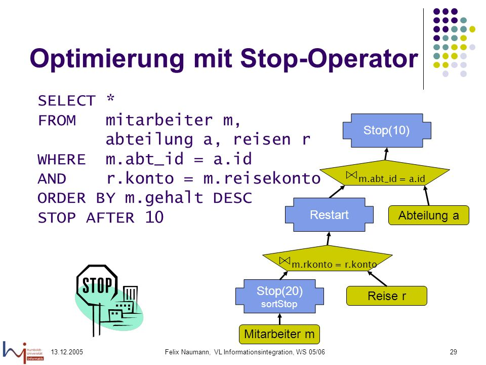 Optimierung mit Stop-Operator