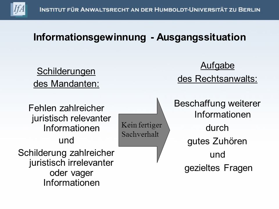 Informationsgewinnung - Ausgangssituation