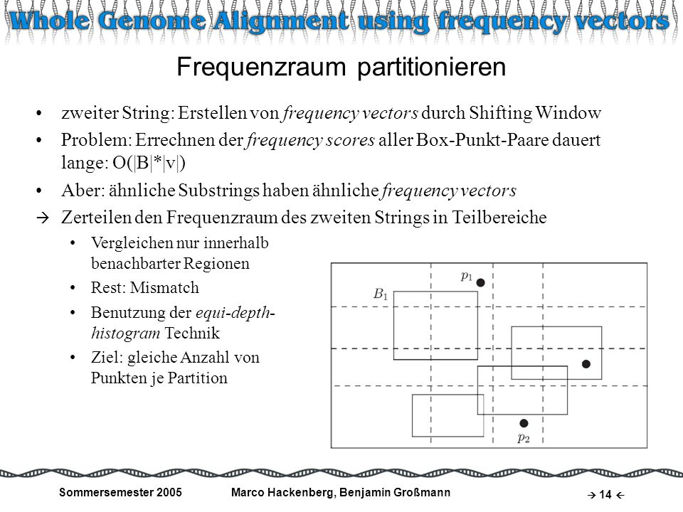 Frequenzraum partitionieren